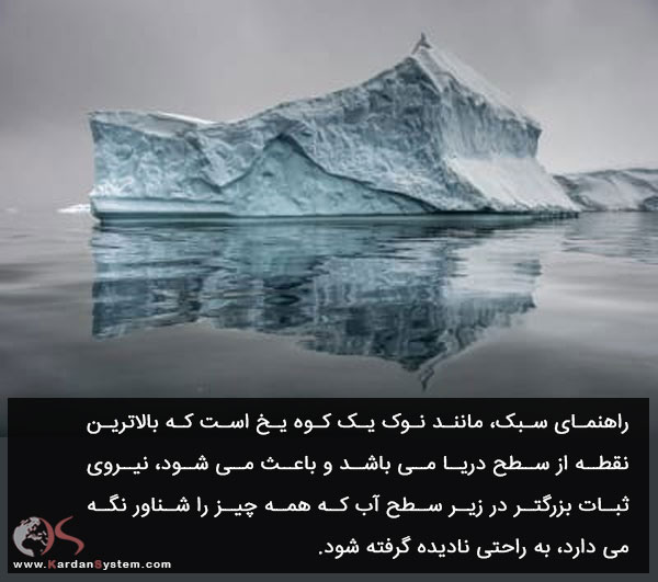 کوه یخی
