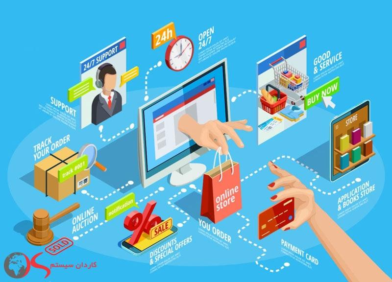 تجارت الکترونیکی چیست؟