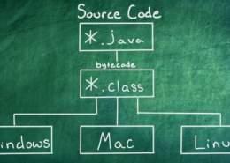 آموزش برنامه نویسی جاوا - بخش اول: آشنایی با جاوا