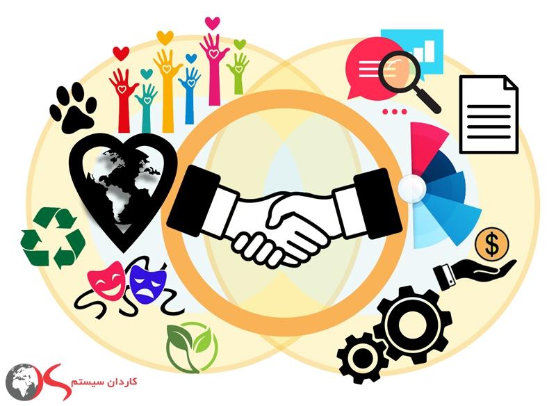 استراتژیهای بازاریابی علت محور