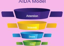 مراحل مدل AIDA در بازاریابی و فروش